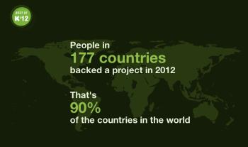 kickstarter stats 2